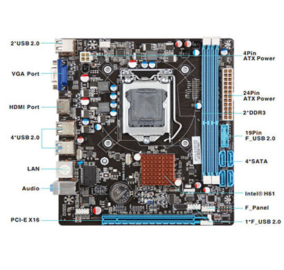 Mente H61-FFL Micro-ATX Form Factor Motherboard